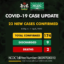 NCDC Confirms Twenty Three New Cases Of COVID-19 In Nigeria